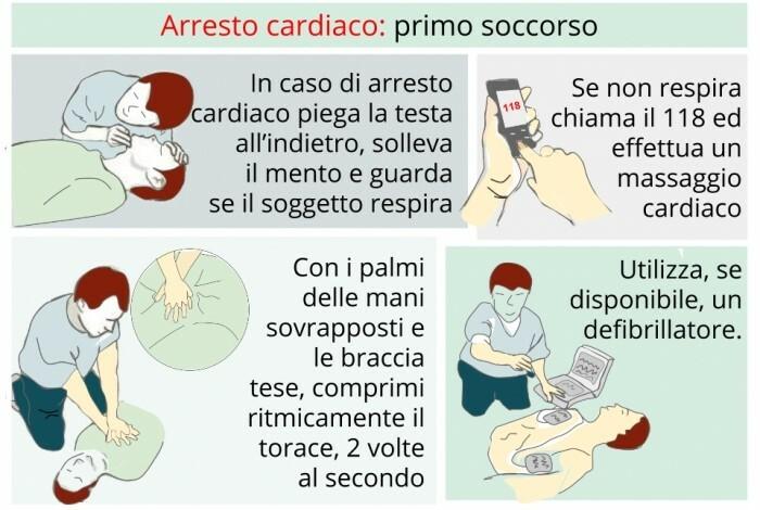 arresto-cardiaco_700x525-2